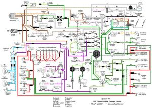 Mgb Wiring Diagram  http:wwwautomanualpartsmgbwiringdiagram | auto manual parts