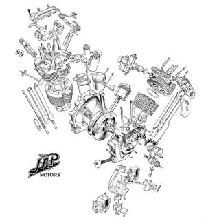 jap vtwin engine diagram | Custom Bobber, Chopper