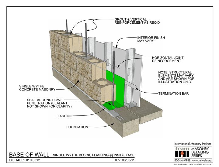 cmu wall and i beam google search connect to cmu wall on construction wall structure general info id=60469
