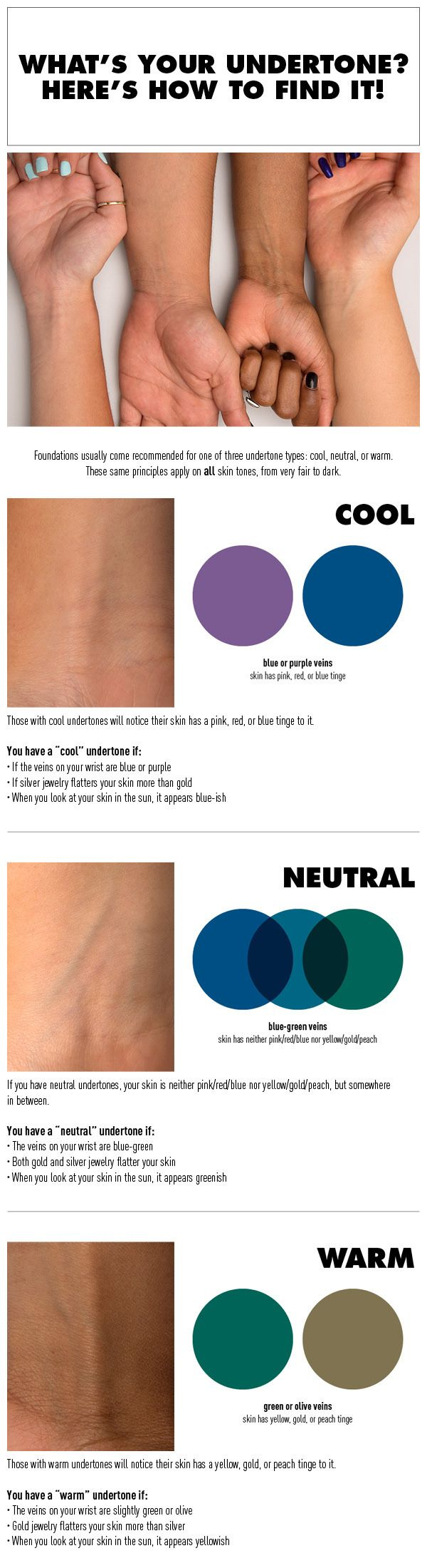 How to find your skin tone