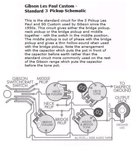 Les Paul Push Pull Wiring Diagram