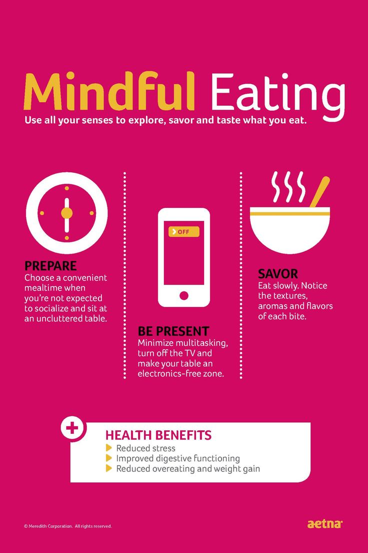 Mindful Eating Tips And Simple On Pinterest