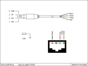 Apc USB to RJ45 Cable Pinout Rj11 cable wiring diagram Rj45 splitter wiring diagram Cable