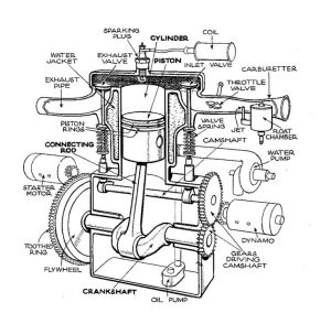 Flathead motor design | Motorcycles | Pinterest | Cars, The o'jays and Four stroke engine
