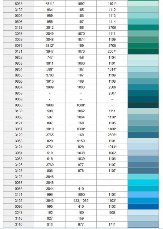 Dmc Color Conversion Chart Coloringsite