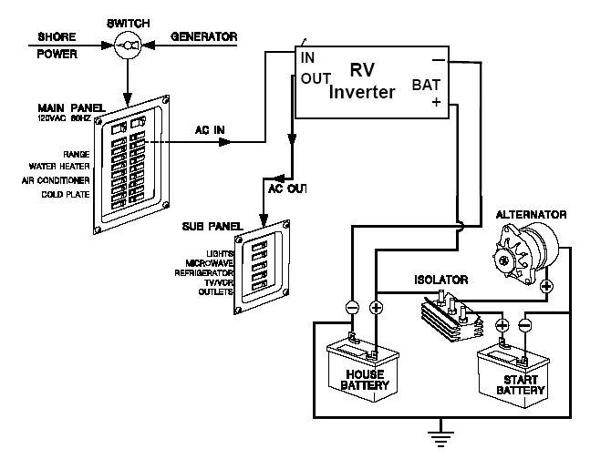 ... RV Wiring Diagram Http://www