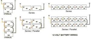 wiring multiple 6 volt batteries together | Thread: Two Inverters together? | Gardening