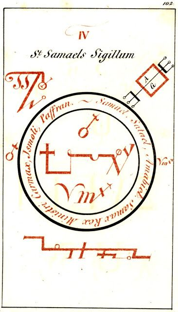 Studies on Magic: Seals of the Archangels in Faust's Magia ...