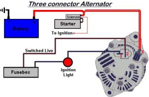 3 wire alternator wiring diagram  Google Search | tractor