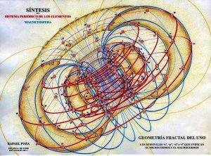 Torus motor | Sacred Geometry ~ Scalar Waves ~ Orgonite ~ Crystals | Pinterest | Motors, Sacred