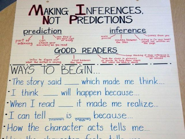 Images About Anchor Chart Ideas