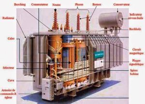 Transformer Parts ~ Electrical Engineering World | Library EE │Pics  Figures  Diagrams