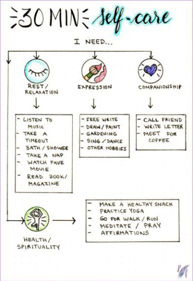 Ideas Self Improvement Bullets