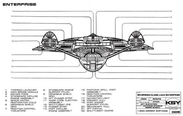Star Trek Blueprints Sovereign Class Federation Starship