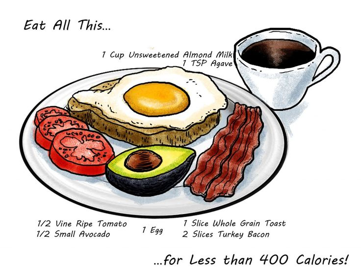 4 Meals For Under 1400 Calories Total Healthy Eating