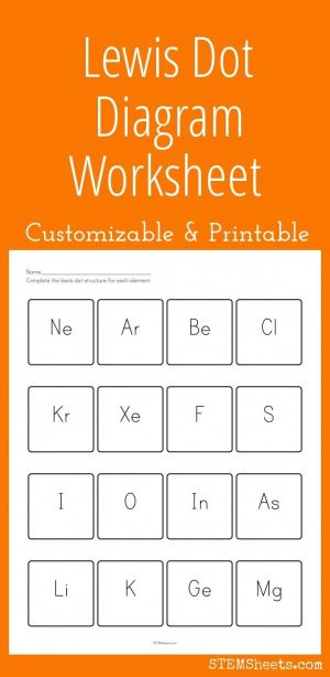 Customizable and printable Lewis Dot Diagram Worksheet