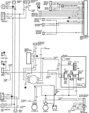 free wiring diagram 1991 gmc sierra | wiring schematic for 83 K10  Chevy Truck Forum | GMC