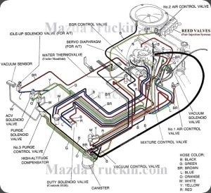 Mazda B2000 B2200 Vacuum Diagram | Mazda B2200 | Pinterest | Vacuums and Mazda