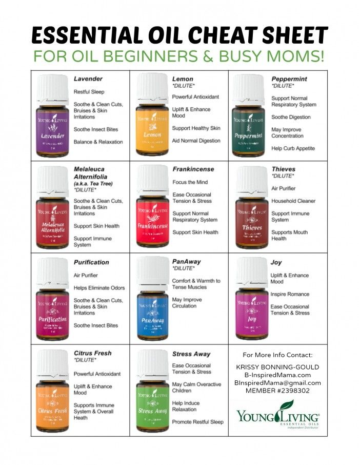 An Essential Oil Cheat Sheet for Busy Moms at B-Inspired Mama