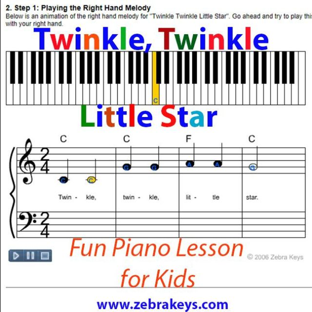 17 Best images about Learn Songs for Beginners on ...