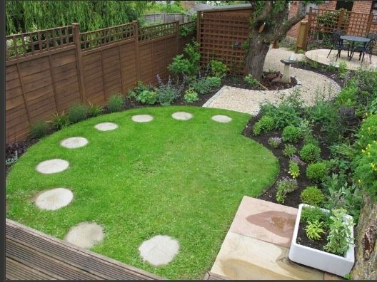 932 best images about Small yard landscaping on Pinterest ... on Non Grass Backyard Ideas  id=18544