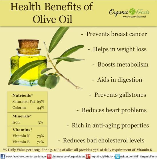 Health Benefits Of Olive Oil Include Treatment For Colon