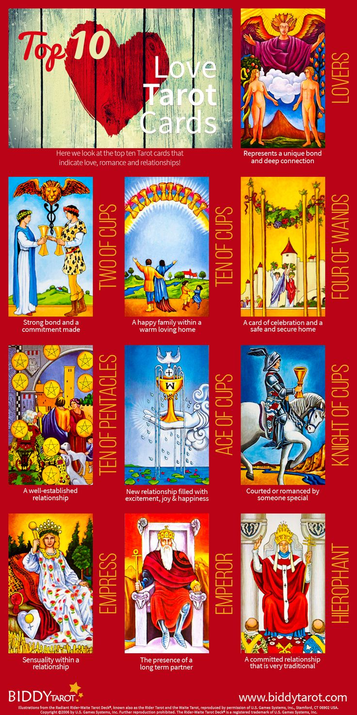 Everyone wants someone to love when these tarot cards