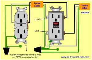 wiring diagram for a ground fault circuit interrupter