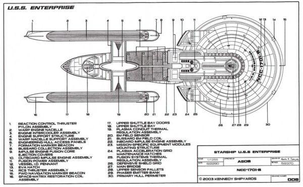 USS Enterprise NCC1701 Blueprints Bing Images SPACE