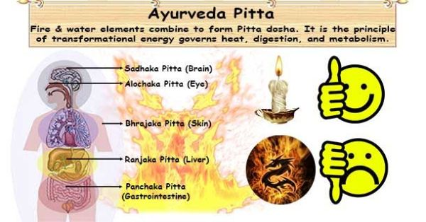 134 best images about Natural on Pinterest | Ayurveda ...