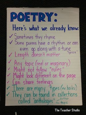 Best 25 Poetry Anchor Chart ideas on Pinterest