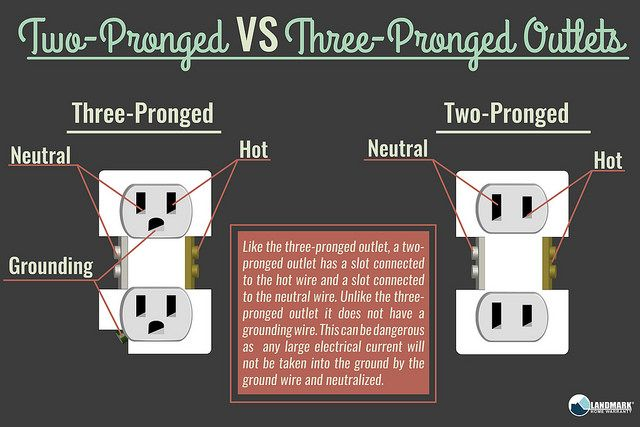Images About Homeowner Tips