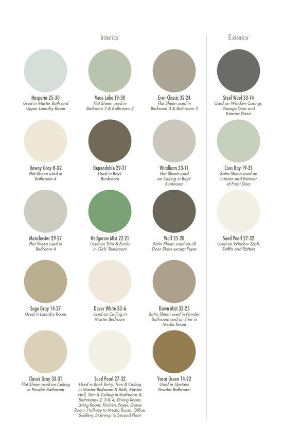 15 best images about lake house paint on pinterest green on lake house interior color schemes id=18823