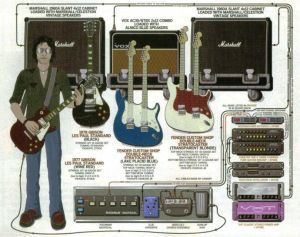 Dean DeLeo's Rig | Guitarist's Rigs | Pinterest | Dean o'gorman and Rigs
