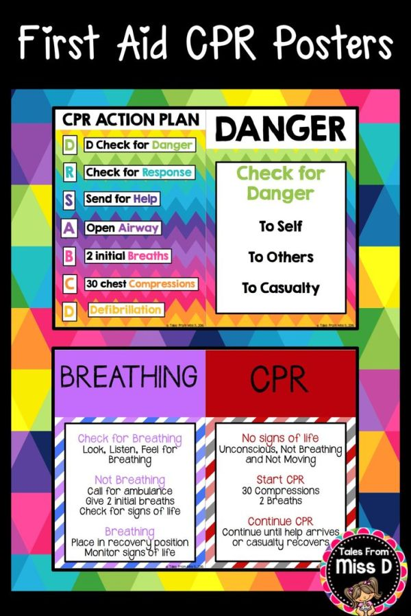 95 best images about Classroom First Aid on Pinterest ...