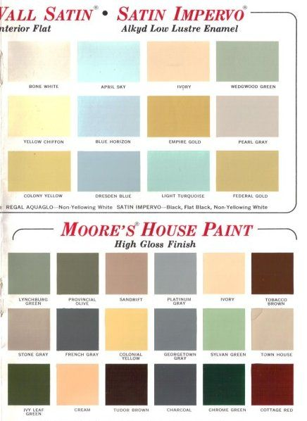 17 best images about color charts on pinterest paint on benjamin moore interior paint chart id=42999