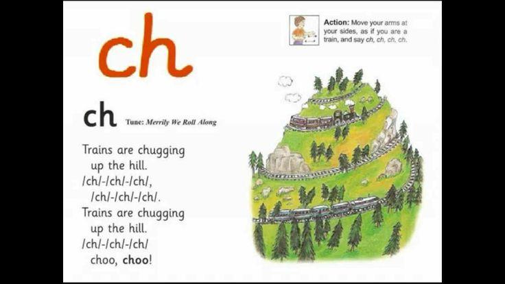 Ch Ch Th Th Ch Th Ch Ch Th Th Th Sh Th Wh Th Th Digraph Th Ch Ch Sh Ch
