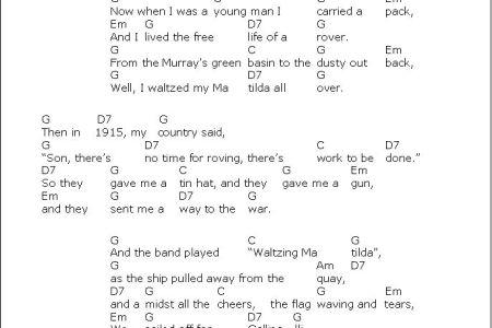 Guns for hands ukulele chords Ukulele t Guns Ukulele