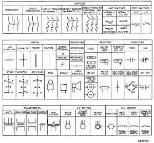 electrical diagram symbols  Google Search | Graphics