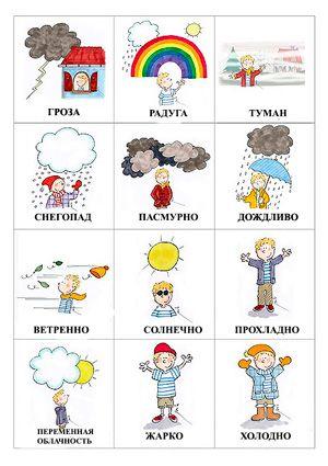Картинки погода для ребенка Карточки Аутизм Pinterest
