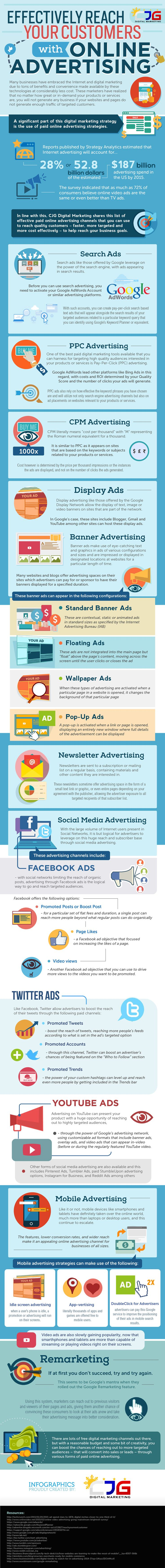 Effectively Reach Your Customers with Online Advertising [Infographic] | via Mar... de819c822432e12669f708ad2393c26c