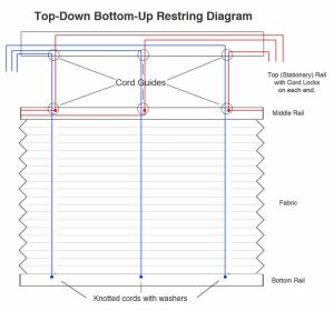 10 images about Blind Repair Diagrams & Visuals on