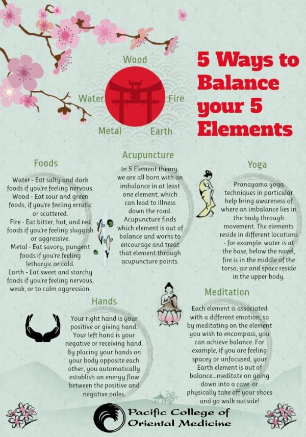 1000+ images about Chinese medicine on Pinterest | Health ...