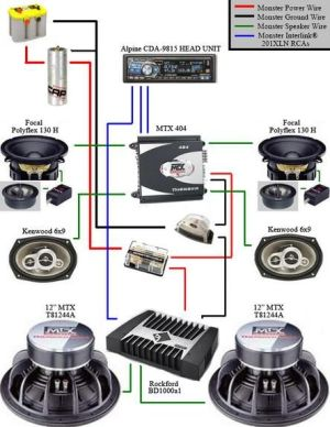 Car Sound System Diagram Best 1998 2002 ford explorer stereo wiring diagrams are here | rides