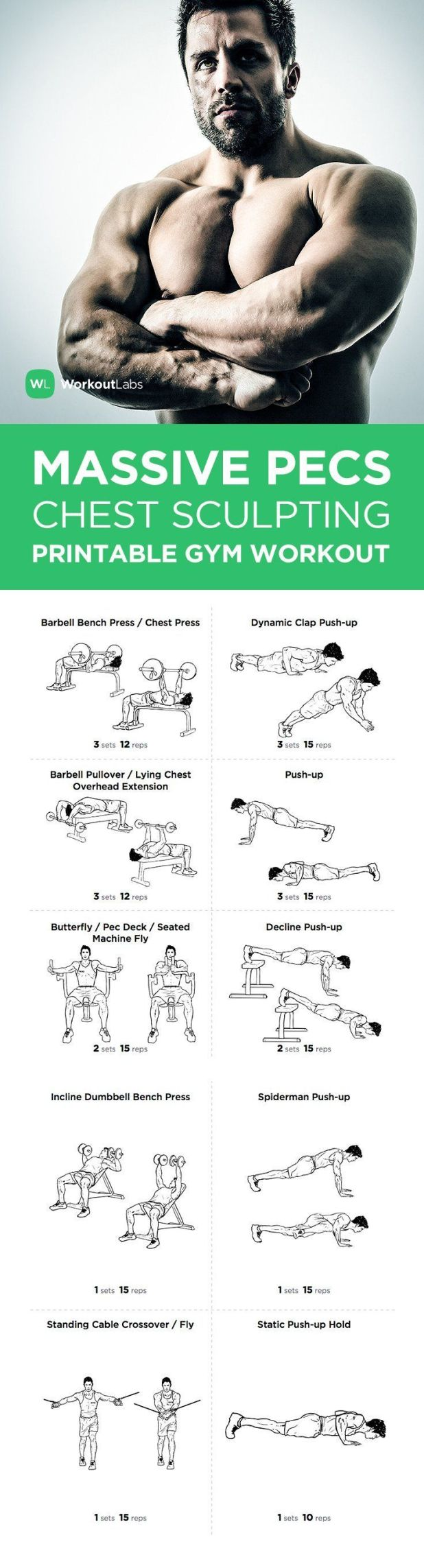 Gym Workout Schedule For Men Pdf Yelom Myphonecompany Co