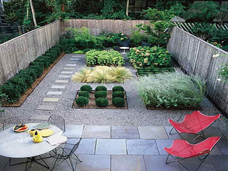 ideas for backyards without grass - Google Search ... on No Lawn Garden Ideas  id=46586