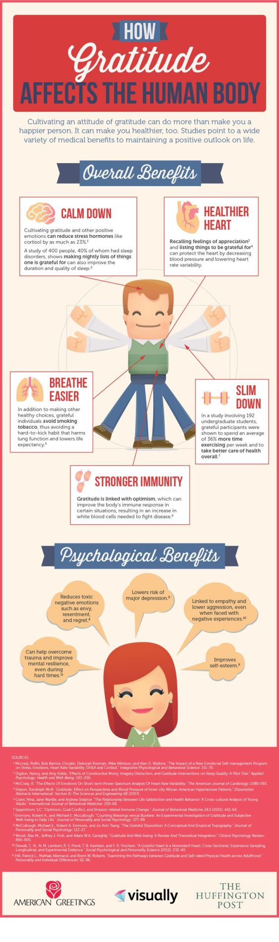 Here's How Gratitude Affects The Human Body: