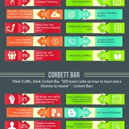 40 Explosive Tactics To Increase Website Traffic