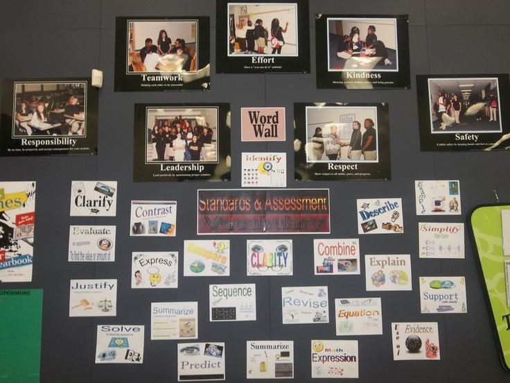 Word Wall Middle School Word Walls Pinterest Words