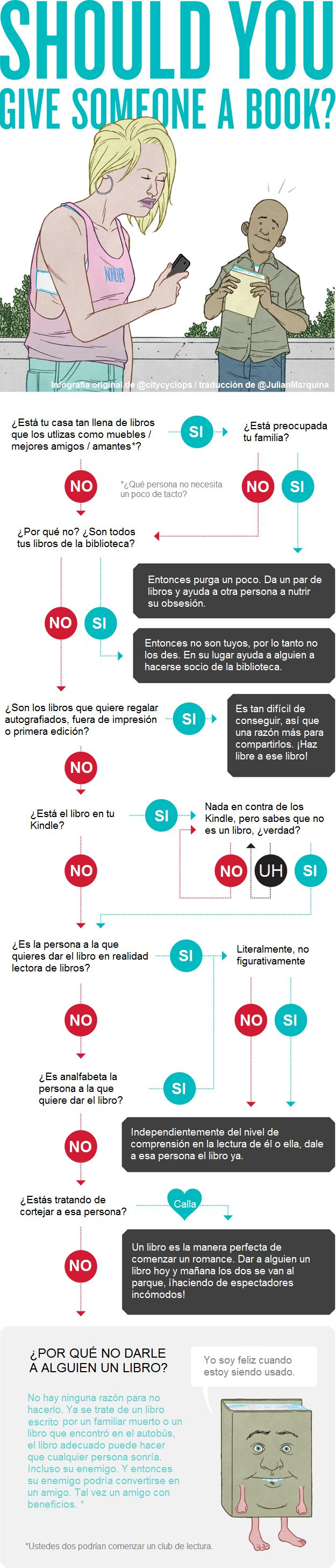 Should You Give Someone A Book? [traducido español]